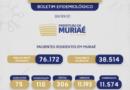 boletim desta sexta-feira trouxe a confirmação de seis novos casos de covid em Muriaé.