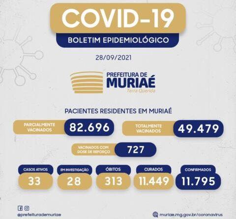 Boletim Covid – 28/09